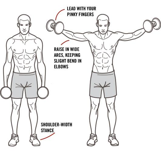 Proper Form On Db Lateral Raises